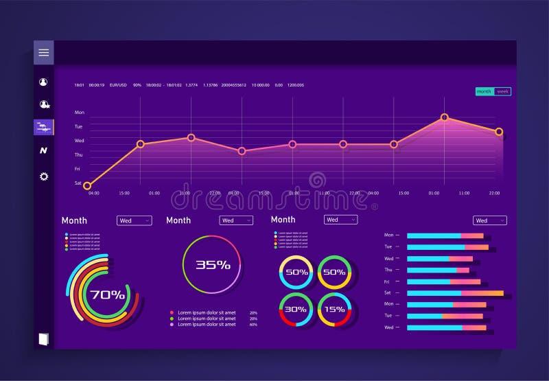 Het malplaatje van het Infographicdashboard met vlakte vector illustratie