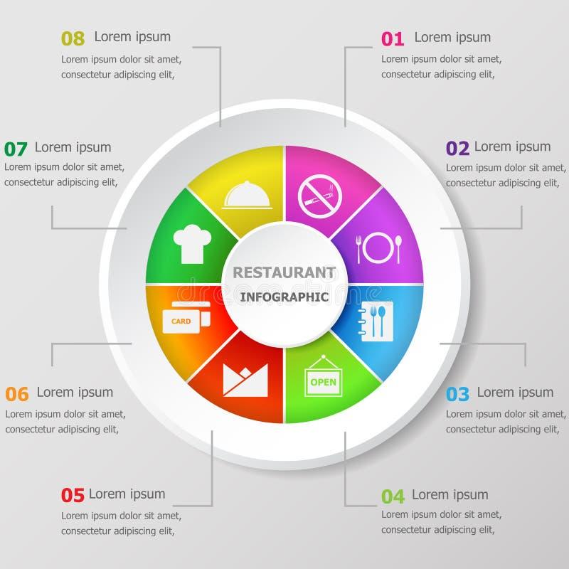 Het malplaatje van het Infographicontwerp met restaurantpictogrammen stock illustratie