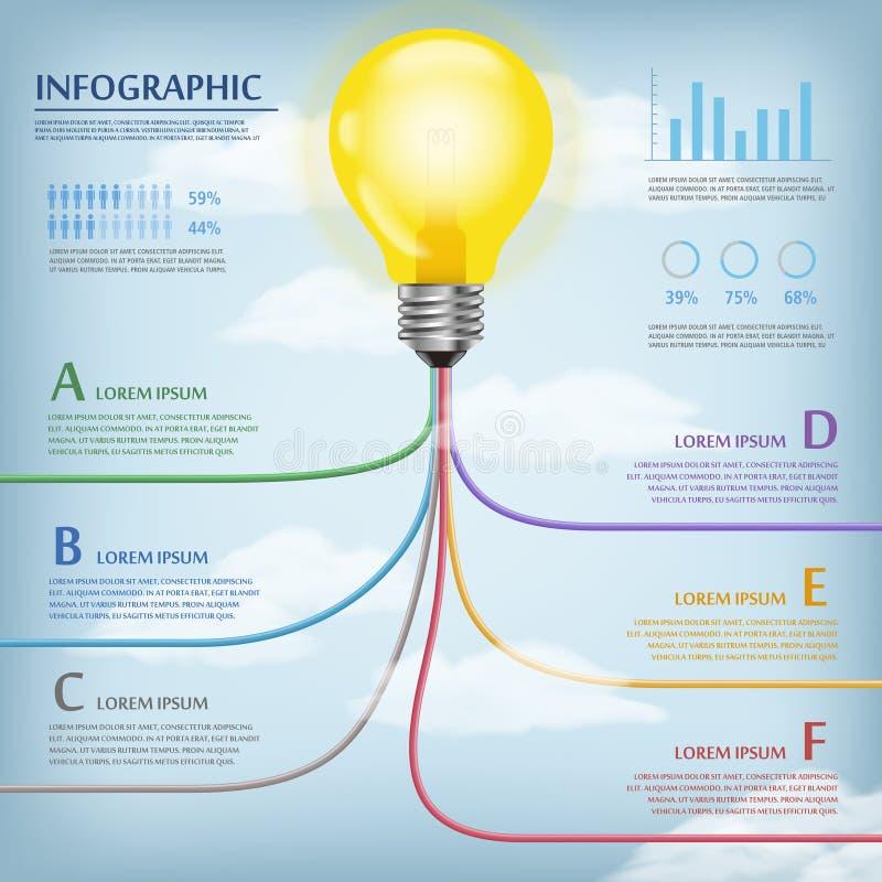 Het Malplaatje van onderwijsinfographic royalty-vrije illustratie