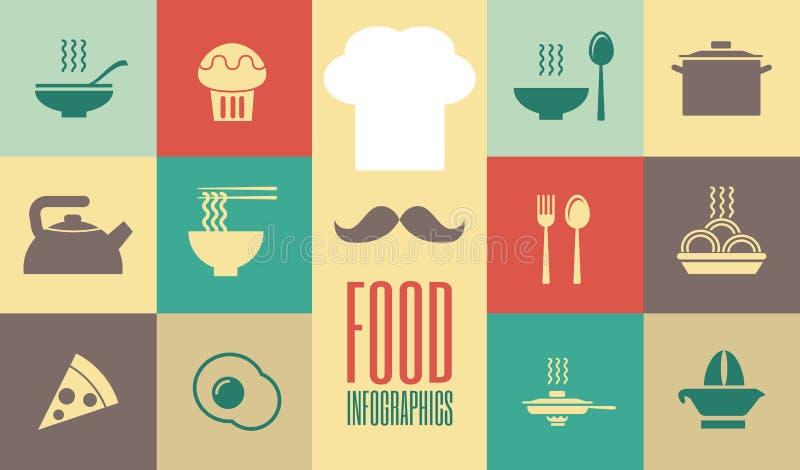 Het Malplaatje van voedselinfographic. stock illustratie