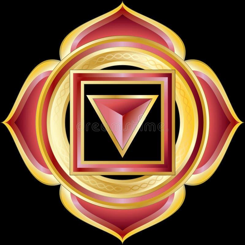Het Medaillon van het juweel zoals Hindoese Chakra van Muladhara royalty-vrije illustratie