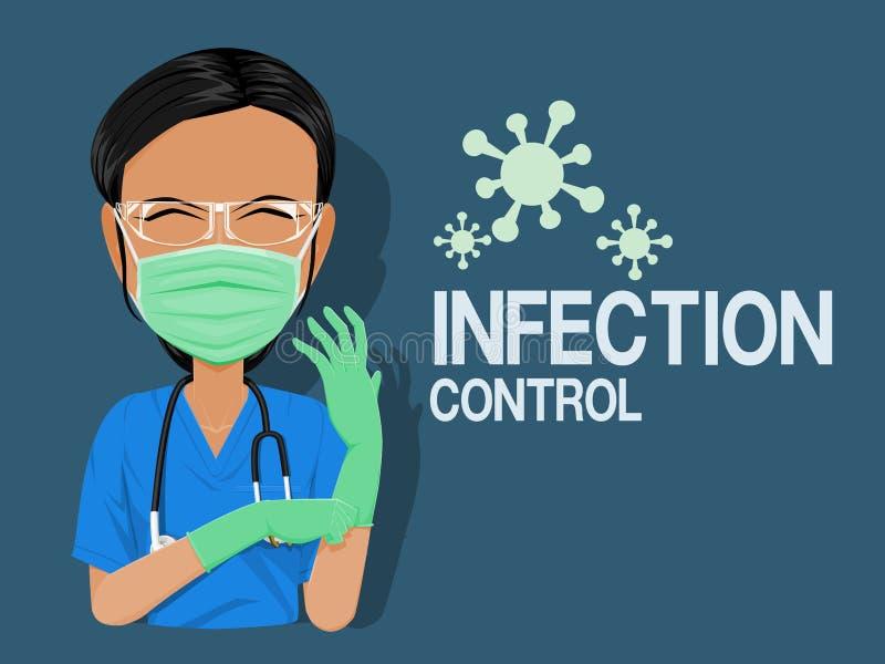Het medische personeel toont besmettingscontrole royalty-vrije illustratie