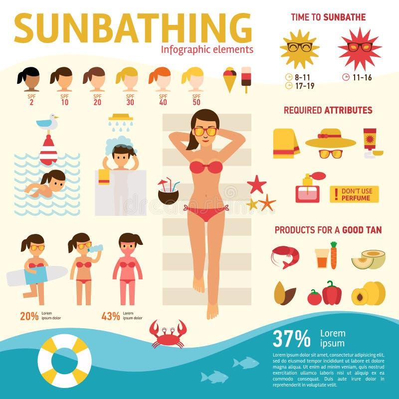 Het meisje zonnebaadt op de strand en het looien zomer, gezond voedsel bij zonnebrand, infographicselementen Vrouw die rusten op stock illustratie