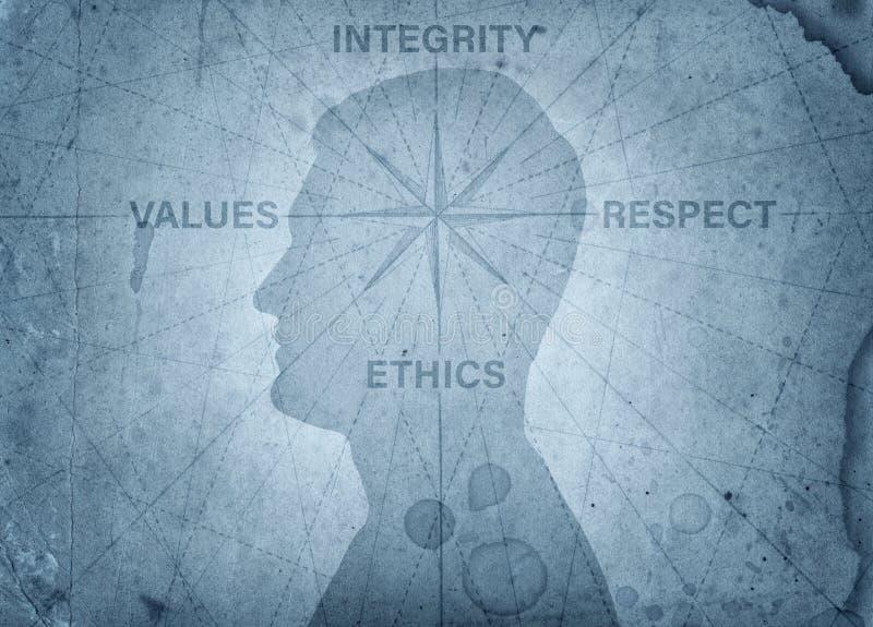 Het menselijke hoofd en het kompas richten aan de ethiek, integriteit, waarden, eerbied Het concept op het onderwerp van zaken, v royalty-vrije illustratie