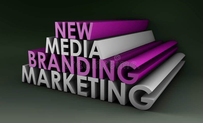 Het Merk van de marketing