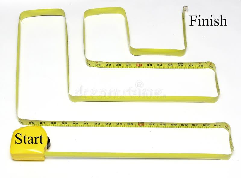 Het meten van het te beëindigen begin van het bandlabyrint stock fotografie