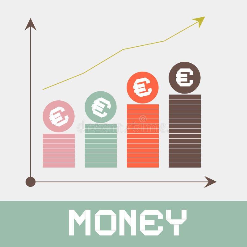 Het Millimeterpapier van het verhogingsgeld royalty-vrije illustratie