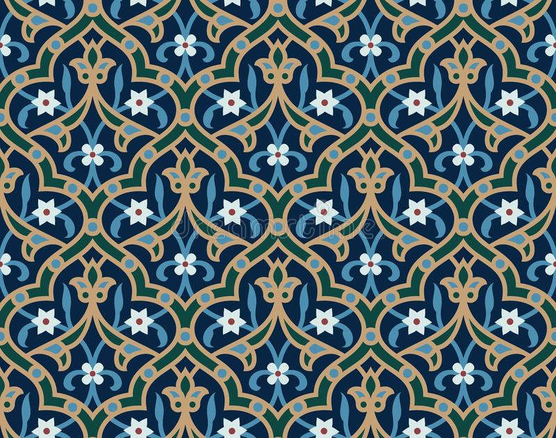 Het Naadloze Arabische Patroon van Ahiar vector illustratie
