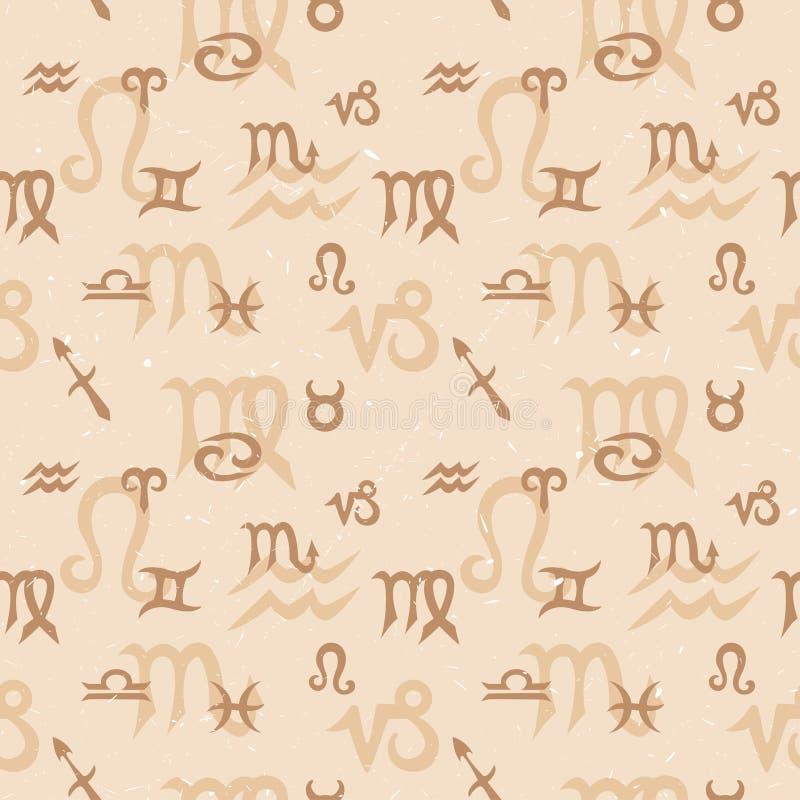 Het Naadloze Patroon van de dierenriem vector illustratie