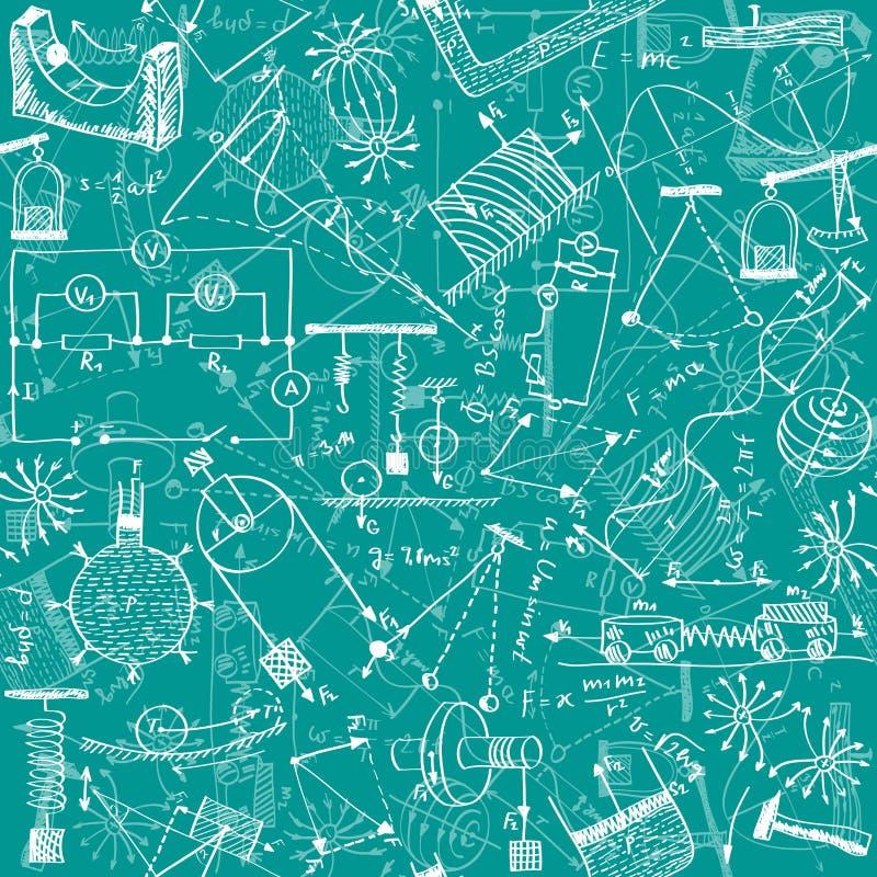 Het naadloze patroon van de fysica royalty-vrije illustratie