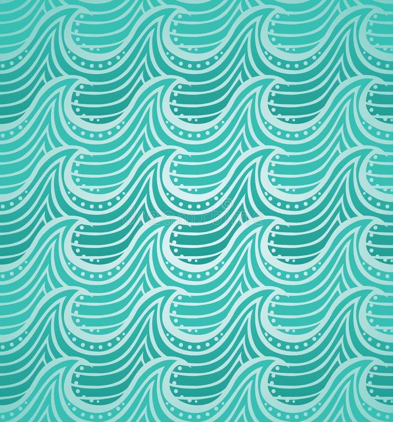 Het naadloze patroon van het water vector illustratie