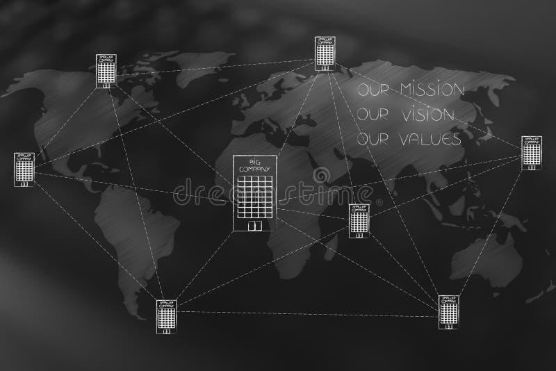 Het netwerk van bedrijfbureaus over wereldkaart met beleidstekst stock illustratie