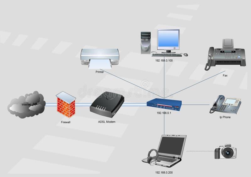 Het netwerk van het huis vector illustratie