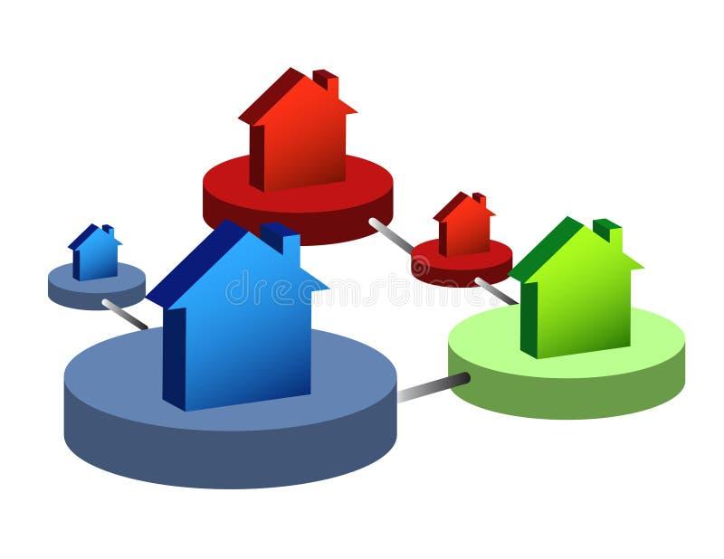 Het netwerkaansluting van het huis illustratie royalty-vrije illustratie