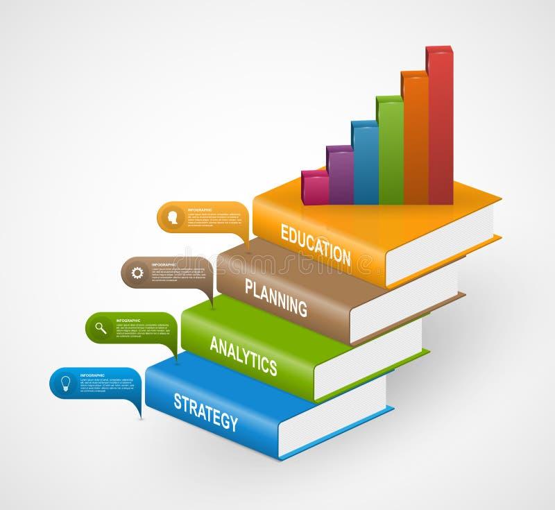 Het onderwijs boekt het ontwerpmalplaatje van Infographics van de stapoptie stock illustratie