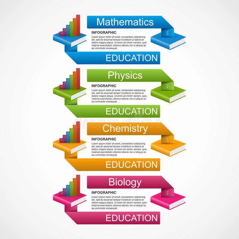 Het onderwijs boekt het ontwerpmalplaatje van Infographics van de stapoptie vector illustratie