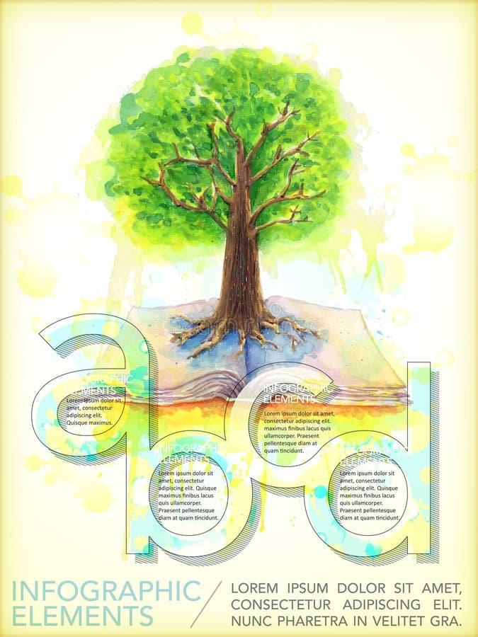 Het onderwijs van de waterverfstijl infographic met boom en boek stock illustratie