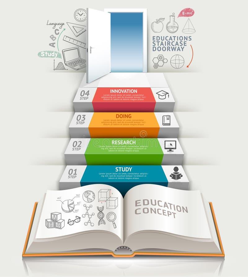 Het onderwijsinfographics van de boekenstap vector illustratie