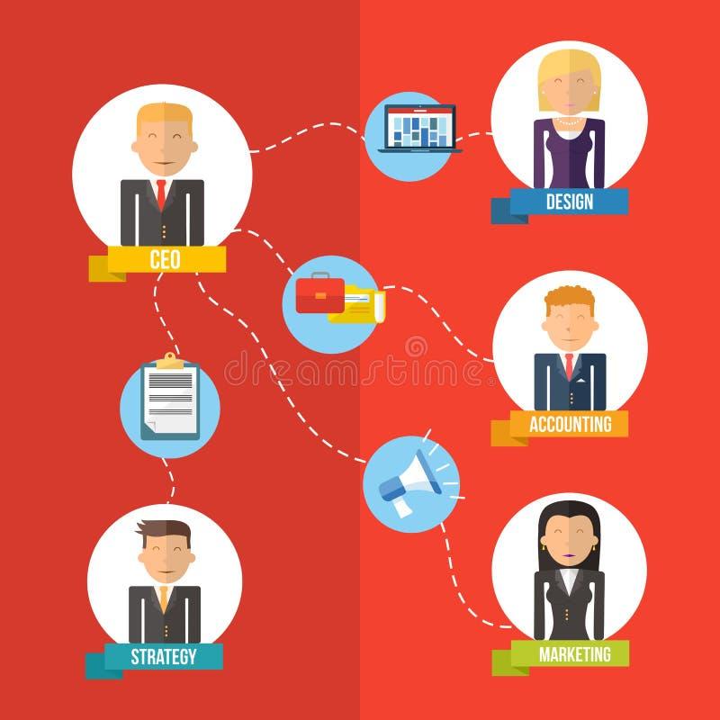 Het online concept van het Bedrijfs vlakke illustratiebeheer stock illustratie