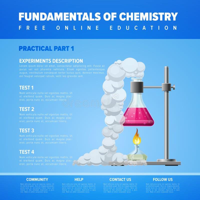 Het online concept van het wetenschapsonderwijs Grondbeginselen van chemie stock illustratie
