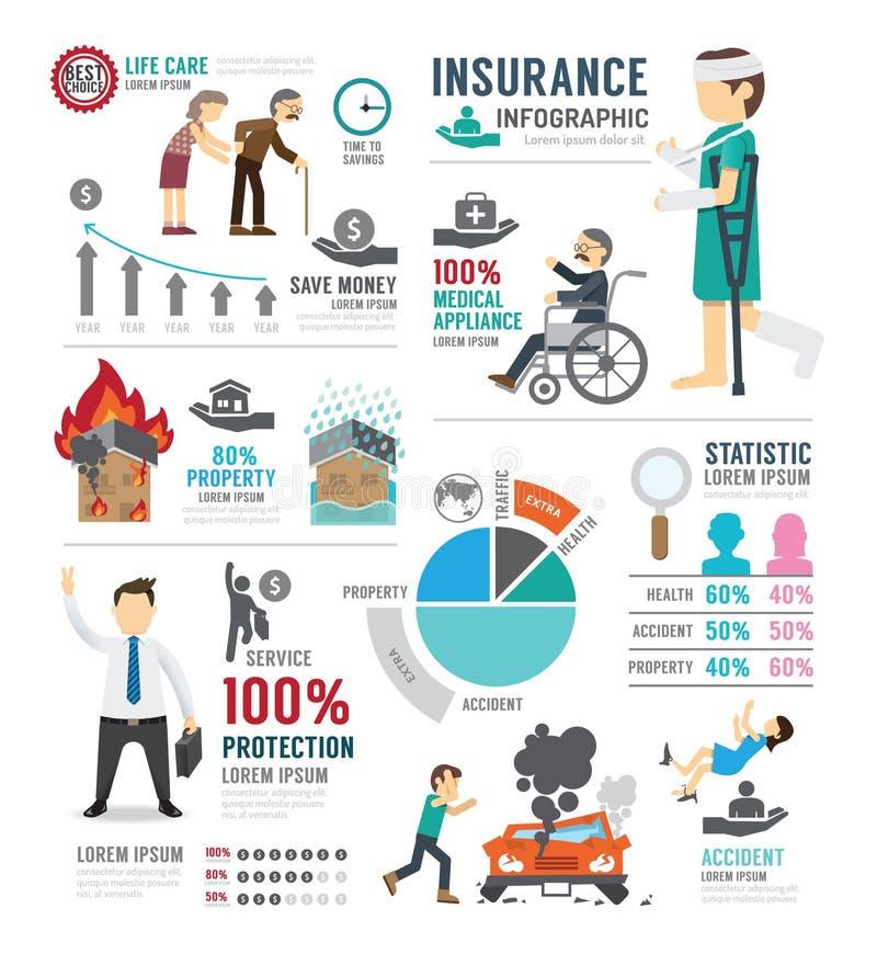 Het Ontwerp Infographic van het verzekeringsmalplaatje Concept Vectorillustrat vector illustratie