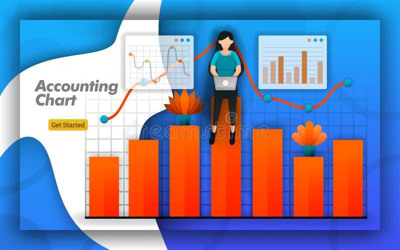 Het Ontwerp van de boekhoudingsgrafiek met staafdiagrammen en lijndiagrammen voor alle boekhoudingsactiviteiten, boekhouding ople royalty-vrije illustratie