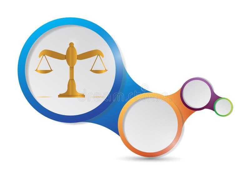 Het ontwerp van de de verbindingsillustratie van het wetssaldo royalty-vrije illustratie