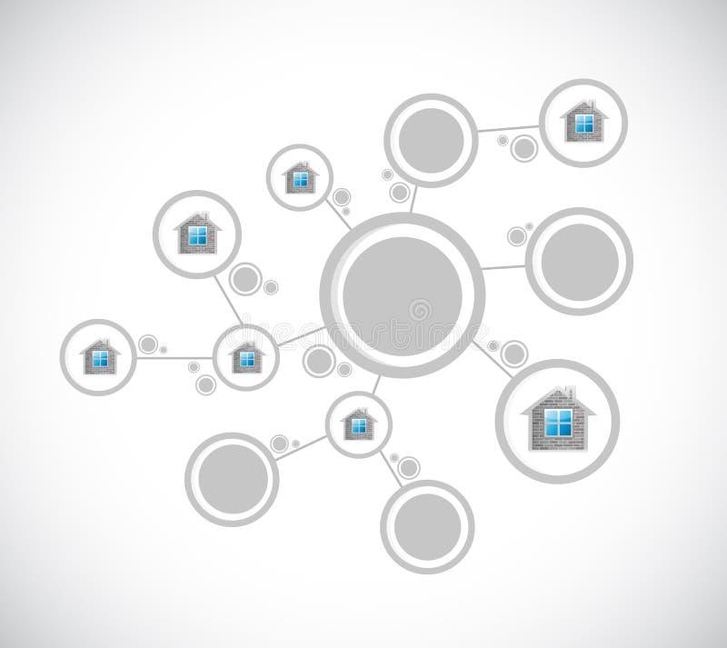 Het ontwerp van de het netwerkillustratie van het huisdiagram royalty-vrije illustratie