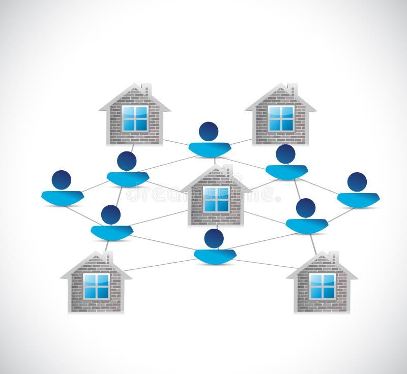 Het ontwerp van de het netwerkillustratie van huismensen stock illustratie