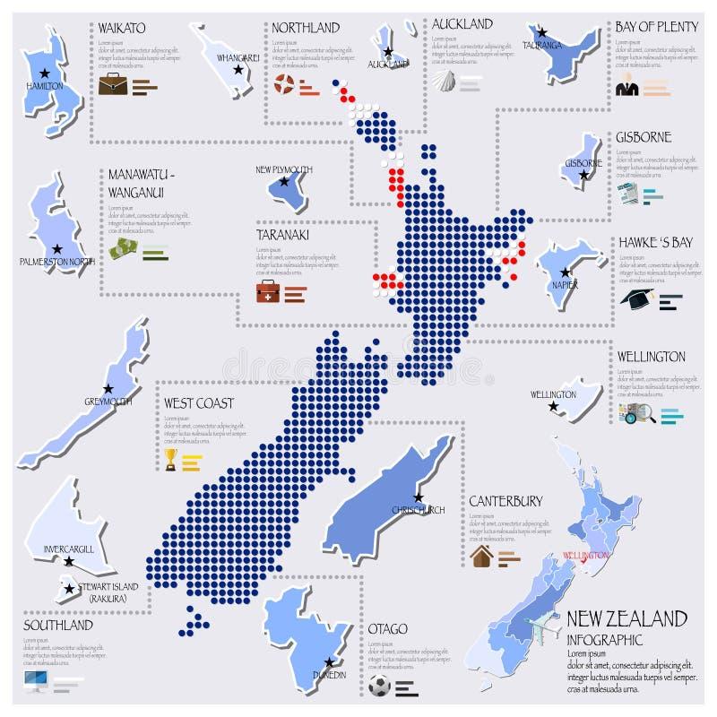 Het Ontwerp van Dot And Flag Map Of Nieuw Zeeland Infographic royalty-vrije illustratie