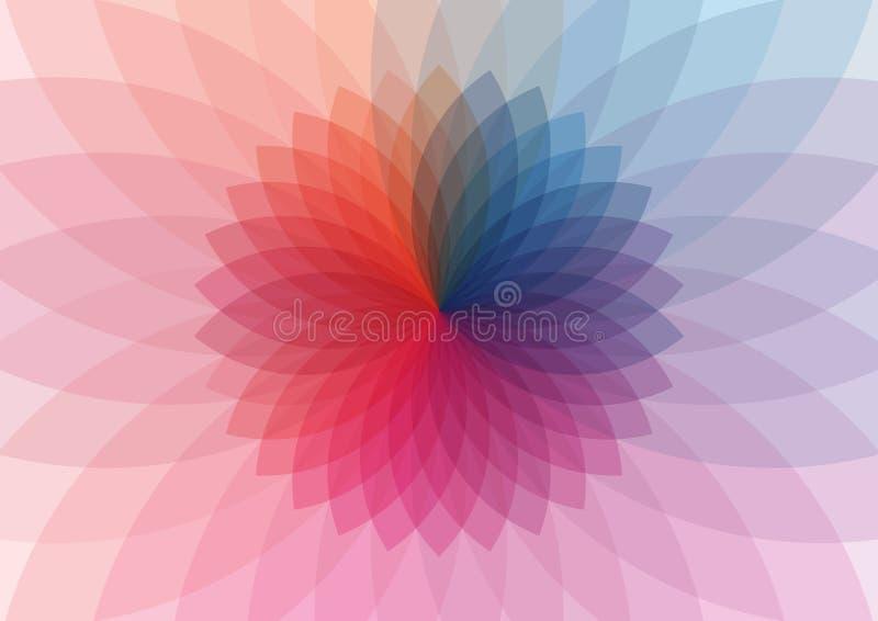 Het ontwerp van het het wielpatroon van de kleur stock illustratie