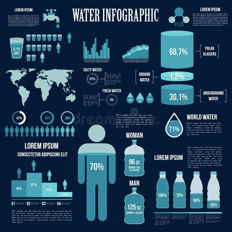 Het ontwerp van waterinfographics in blauwe kleuren vector illustratie