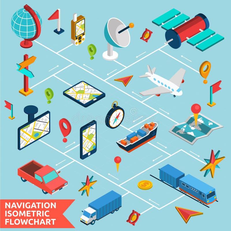 Het ontwerpdruk van het navigatie isometrische stroomschema royalty-vrije illustratie