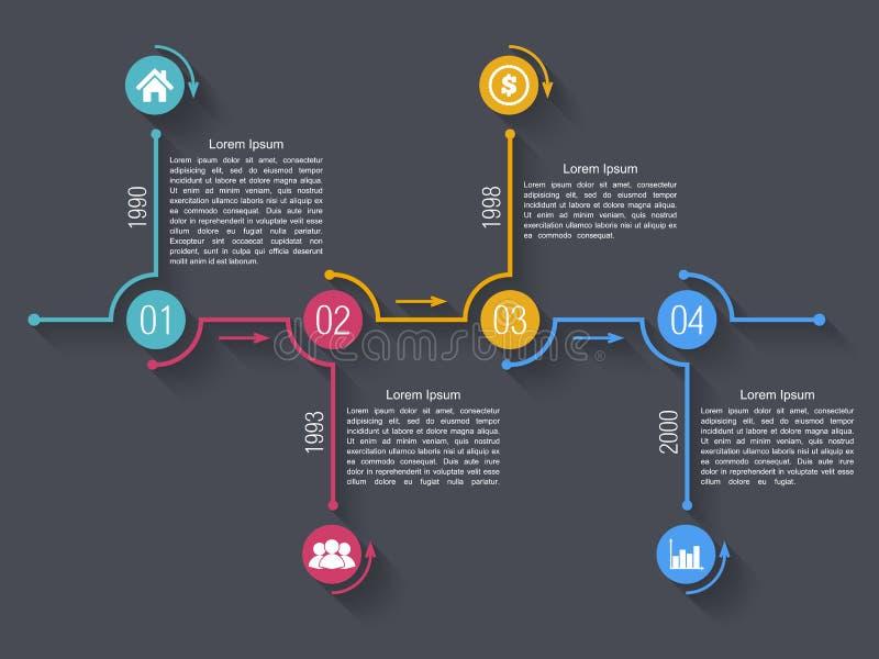 Het Ontwerpmalplaatje van chronologieinfographics stock illustratie