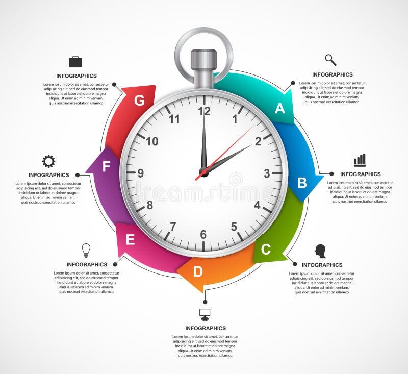 Het ontwerpmalplaatje van Infographics Chronometer met een cirkel binnen pijl en de klok royalty-vrije illustratie