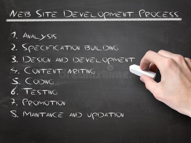 Het ontwikkelingsproces van de website royalty-vrije stock foto's