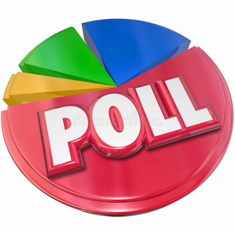Het opiniepeilingsonderzoek vloeit het Advies van de Stemmingsverkiezing voort stock afbeeldingen