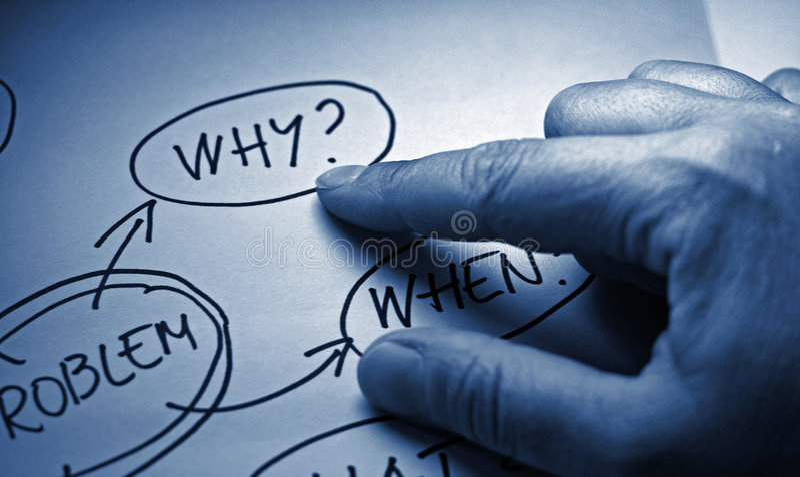 Download Het Oplossen Van Het Probleem Stock Afbeelding - Afbeelding: 3181557