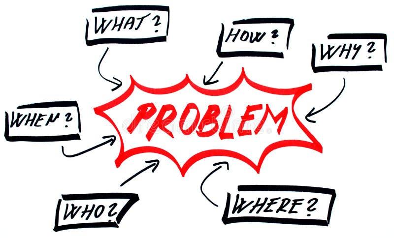 Het oplossen van het probleem diagram royalty-vrije illustratie