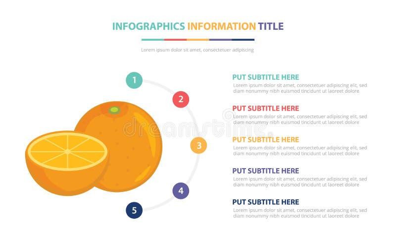 Het oranje concept van het fruit infographic malplaatje met vijf punten maakt van en diverse kleur met schone moderne witte achte royalty-vrije illustratie