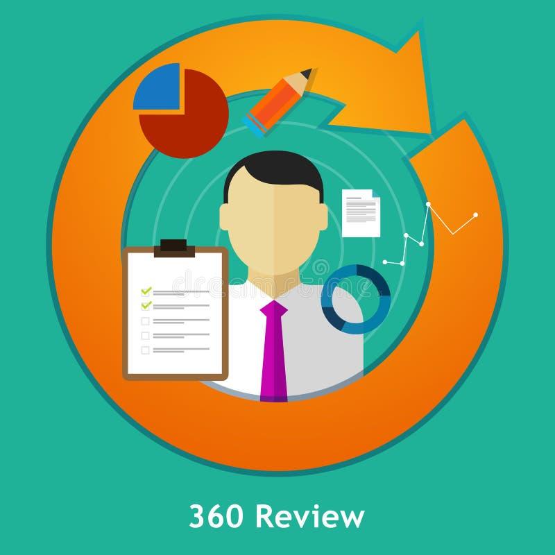 Het overzicht koppelt beoordeling van het de werknemers de menselijke middel van evaluatieprestaties terug vector illustratie