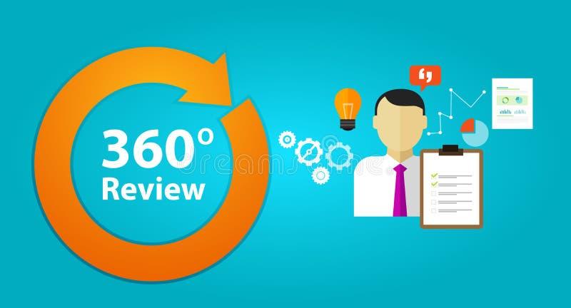 Het overzicht koppelt beoordeling van het de werknemers de menselijke middel van evaluatieprestaties terug royalty-vrije illustratie