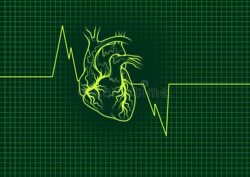 Het overzicht van het hart royalty-vrije illustratie