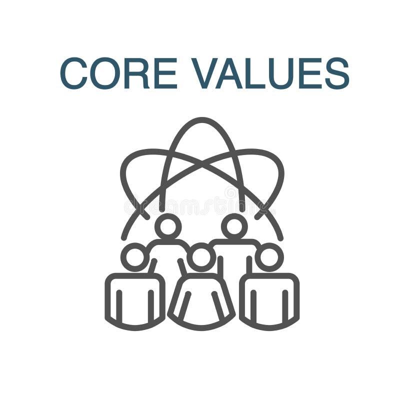 Het Overzichtspictogram w van kernwaarden persoon en het samenwerken/het denken I vector illustratie
