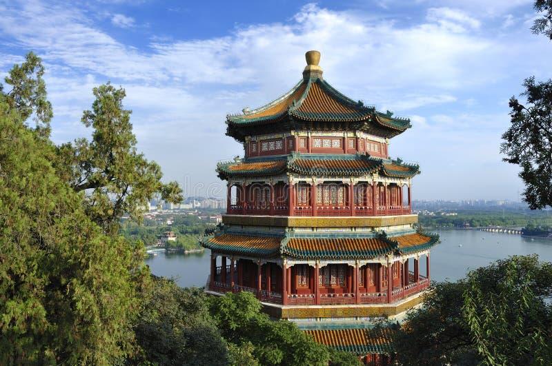 Het Paleis van de Zomer van Peking, China stock afbeeldingen