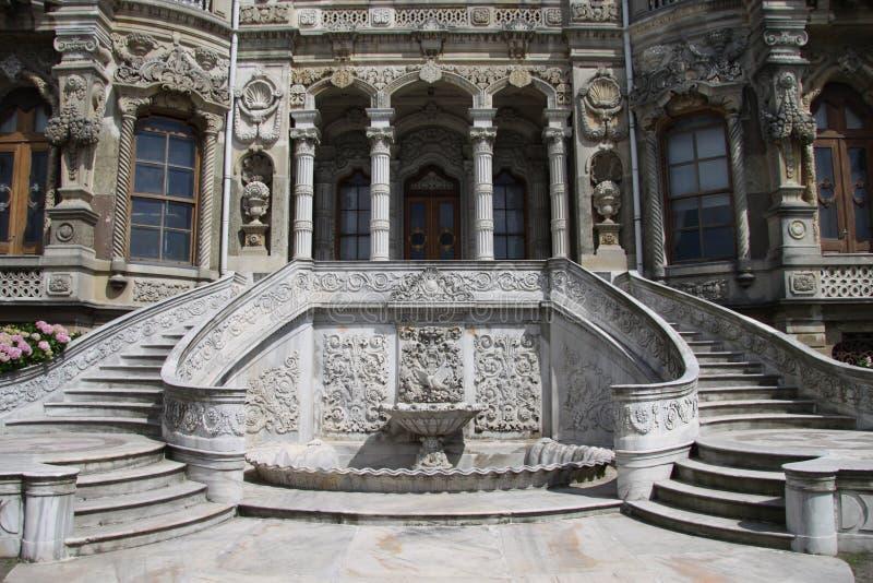 Het paleis van Kucuksu stock foto