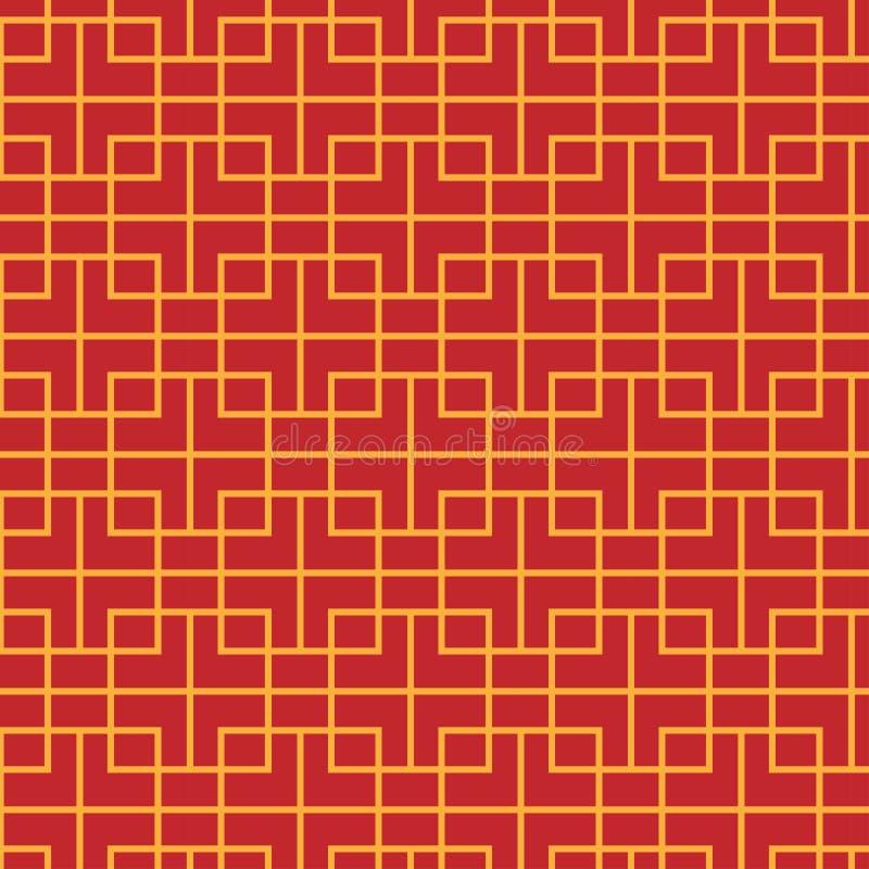 Het patroon van de de lijnkunst van China vector illustratie
