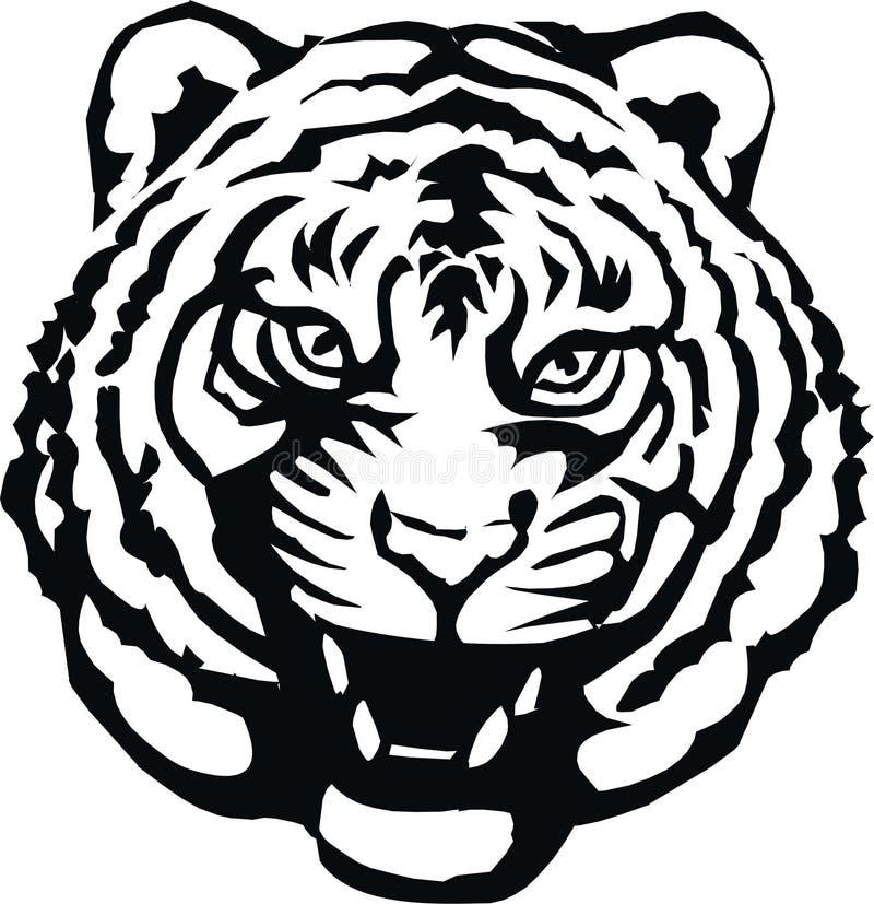 Het patroon van de tijger