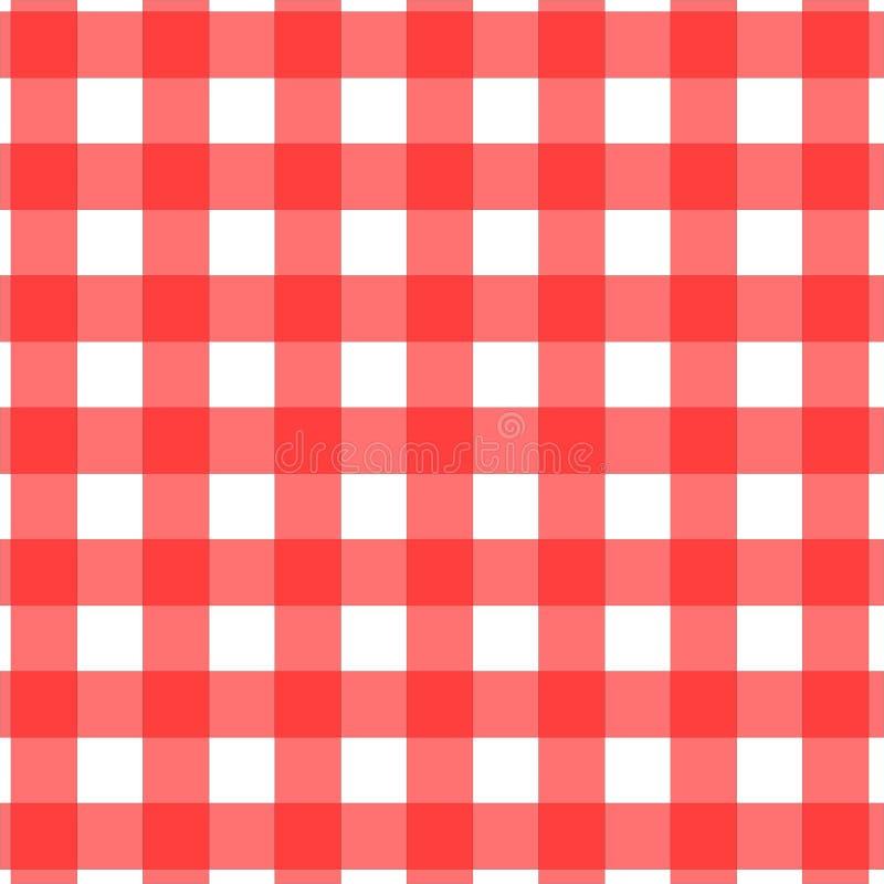 Het Patroon van het Tafelkleed van de picknick vector illustratie