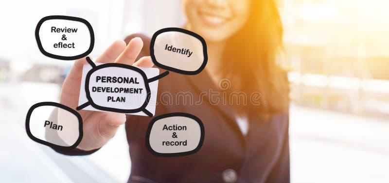 Het persoonlijke Concept van de ontwikkelingsvaardigheid royalty-vrije stock foto